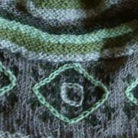 hue og handsker i grønt udsnit